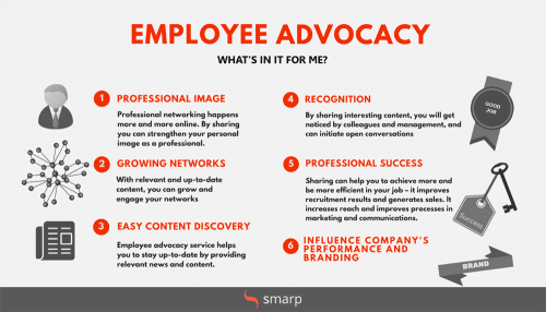 Employee-Advocacy-Whats-in-it-for-me