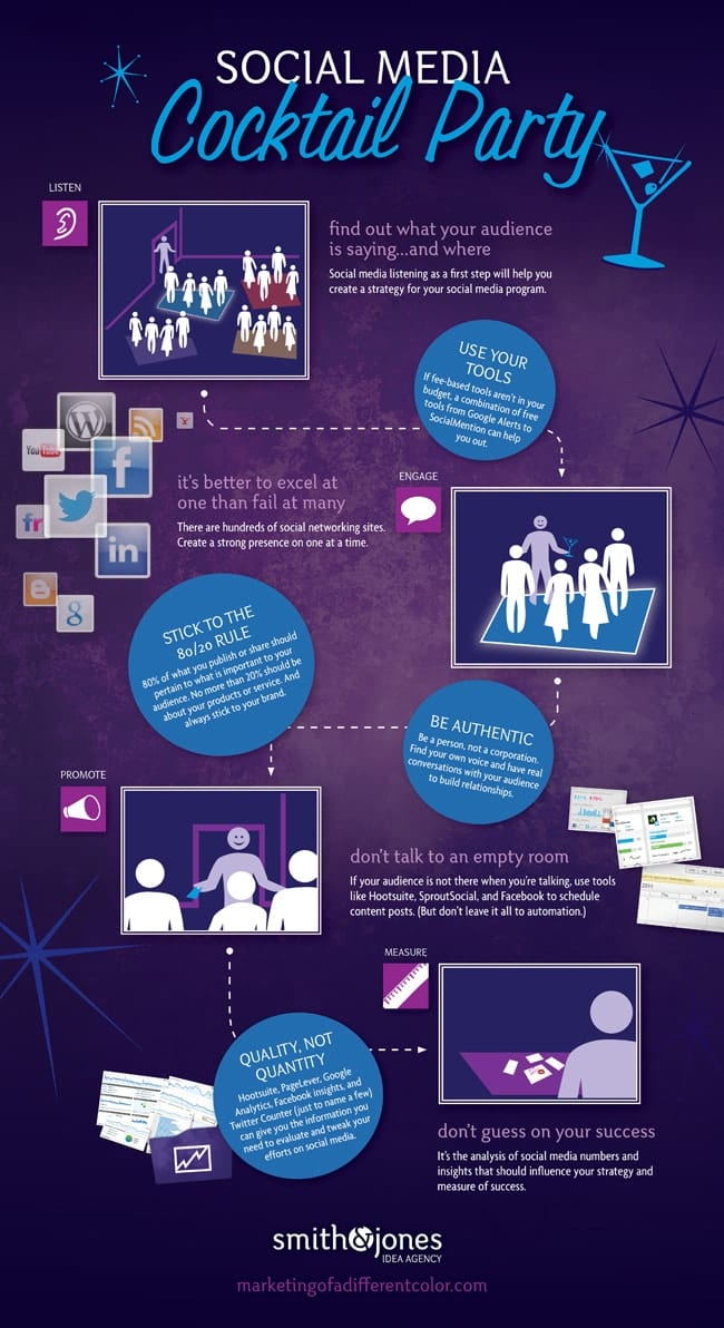 smithnjones-cocktailparty-infographic-sm