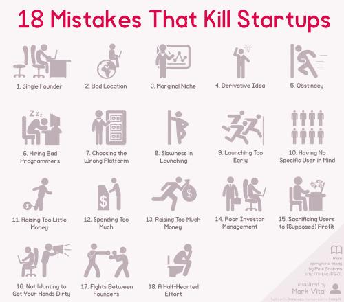 7 conseils à voler aux Start-ups Américaines... et 7 erreurs à éviter pour réussir aux USA ! 10
