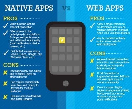 Comment développer et réussir une application mobile?  - Les 6 étapes 9