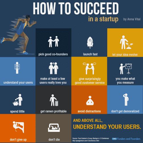7 conseils à voler aux Start-ups Américaines... et 7 erreurs à éviter pour réussir aux USA ! 8