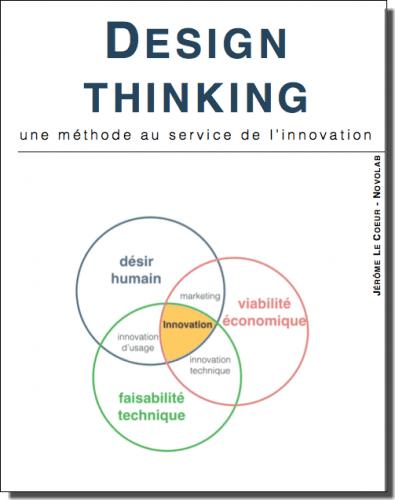 Les 7 clés pour créer un produit à succès grâce au Design thinking 12