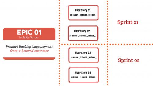 Comment développer et réussir une application mobile?  - Les 6 étapes 21