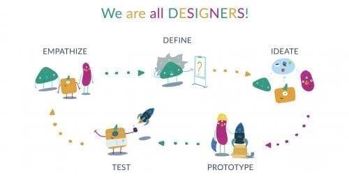 Les 7 clés pour créer un produit à succès grâce au Design thinking 9