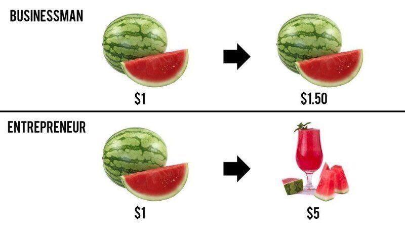 Comment vendre ses produits 100 fois plus chers... et pourtant faire des clients contents 45