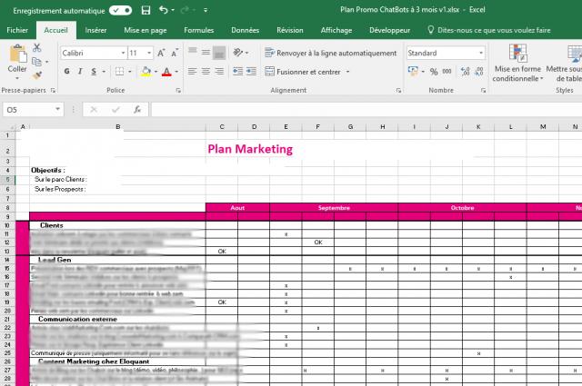 Lancer un nouveau produit, élaborer le Plan Marketing (Partie 1) 35