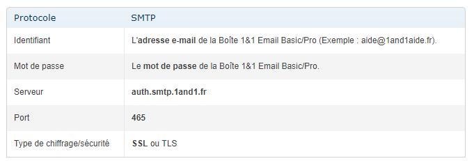 Comment envoyer et recevoir des emails depuis Gmail avec une autre adresse email ? 5