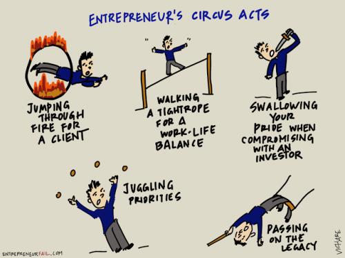Tout le monde ne peut pas devenir entrepreneur : 5 faits incompatibles avec l'Entreprenariat ! 6