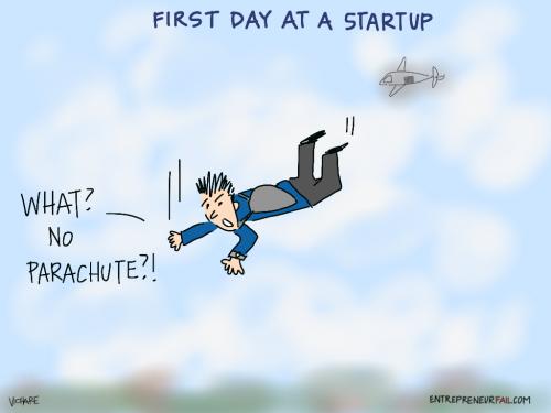 Tout le monde ne peut pas devenir entrepreneur : 5 faits incompatibles avec l'Entreprenariat ! 18