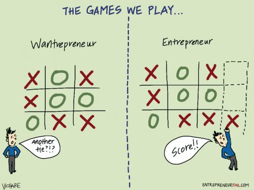 Tout le monde ne peut pas devenir entrepreneur : 5 faits incompatibles avec l'Entreprenariat ! 11