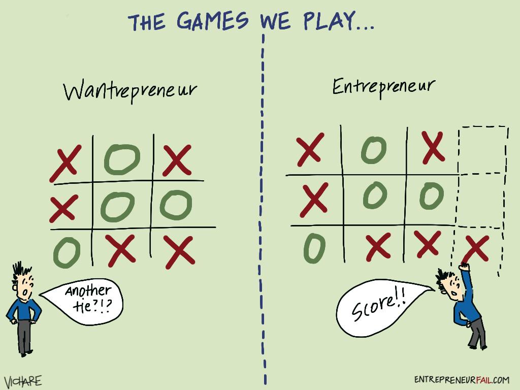 Tout le monde ne peut pas devenir entrepreneur : 5 faits incompatibles avec l'Entreprenariat ! 7