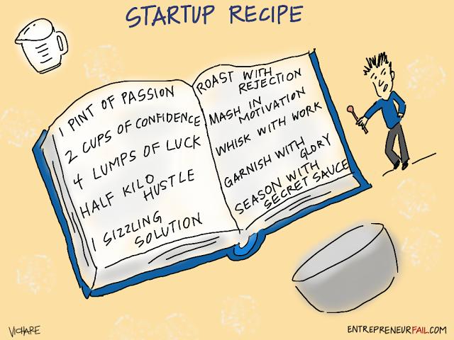 Tout le monde ne peut pas devenir entrepreneur : 5 faits incompatibles avec l'Entreprenariat ! 13