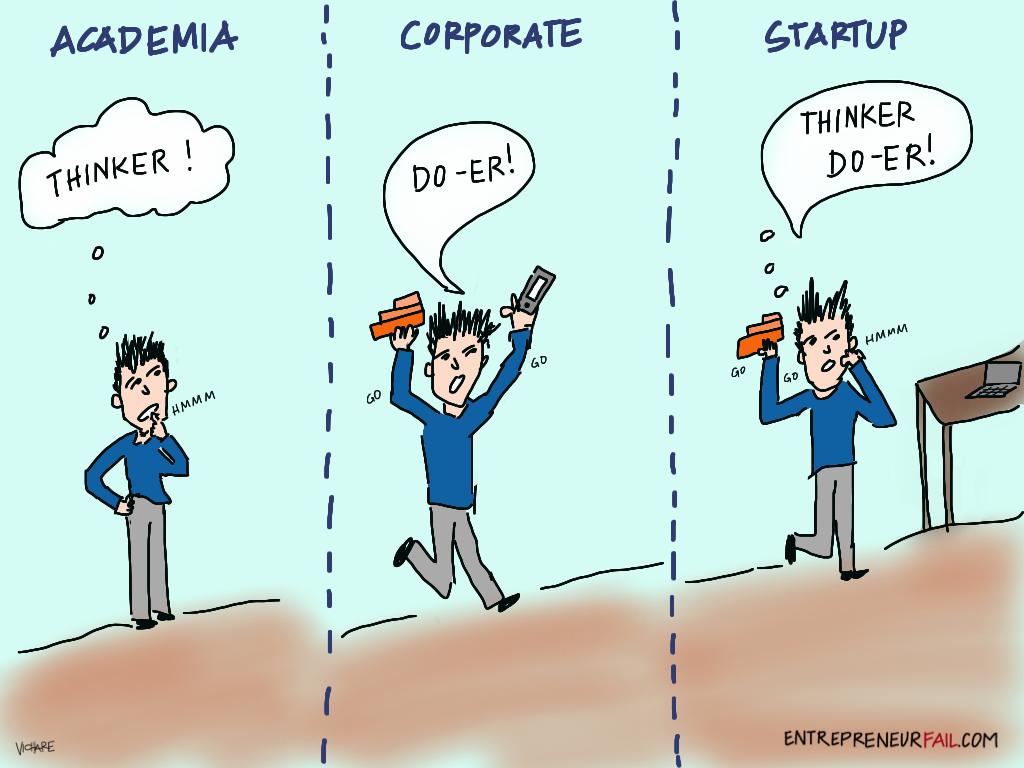 Tout le monde ne peut pas devenir entrepreneur : 5 faits incompatibles avec l'Entreprenariat ! 3