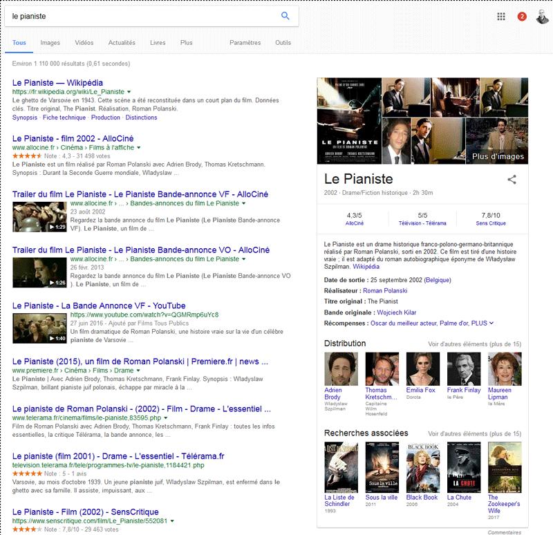 Google RankBrain : quels impacts dans l'optimisation du référencement de votre site ? 8