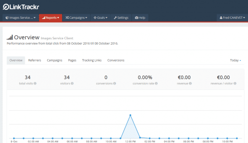 Google RankBrain : quels impacts dans l'optimisation du référencement de votre site ? 19