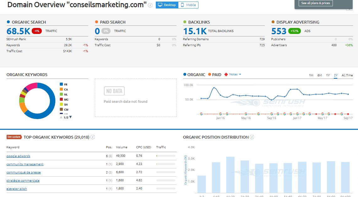 Google RankBrain : quels impacts dans l'optimisation du référencement de votre site ? 6