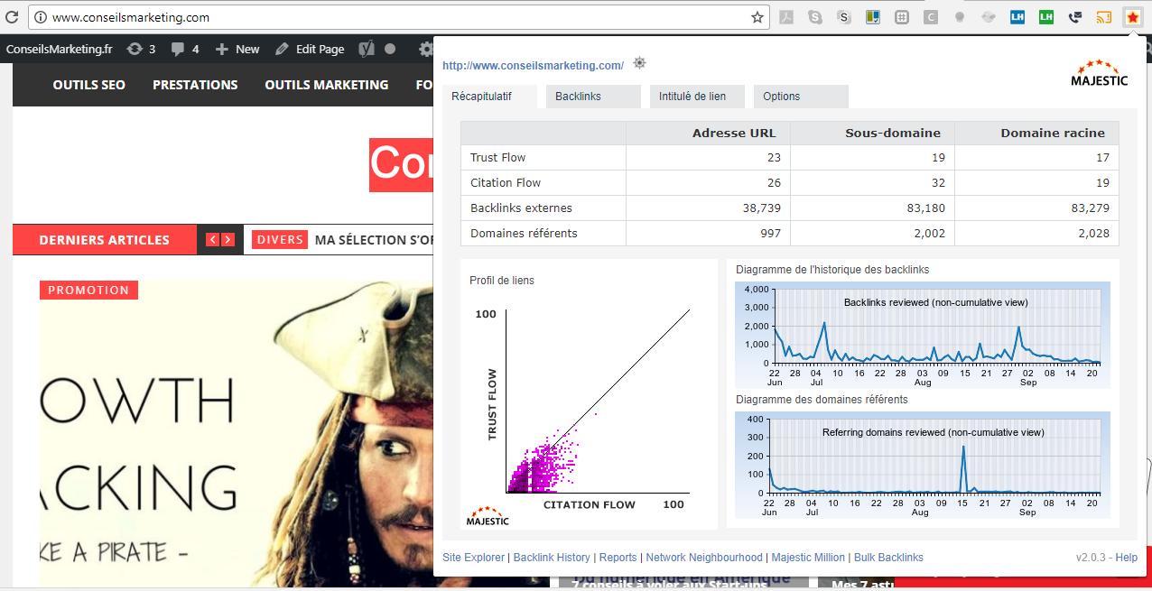 Google RankBrain : quels impacts dans l'optimisation du référencement de votre site ? 5