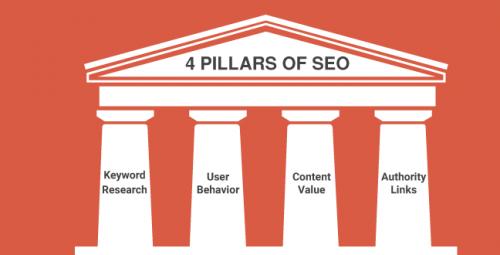 5 bonnes raisons de faire du content marketing! 7