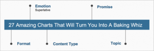 2 techniques simples pour écrire un article de blog qui va cartonner ! 8