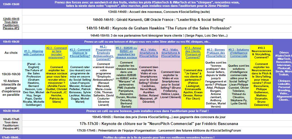 J'ai votre Kit de Survie pour le Social Selling Forum ! 4