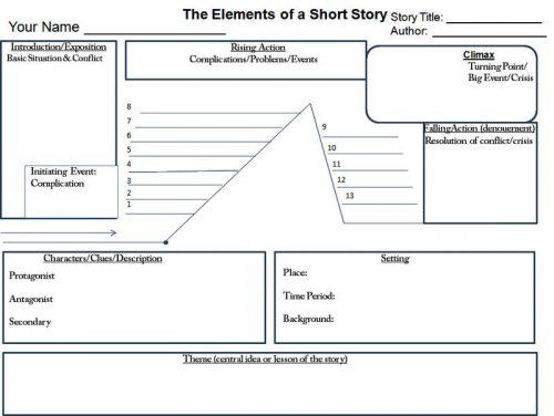 2 techniques simples pour écrire un article de blog qui va cartonner ! 10
