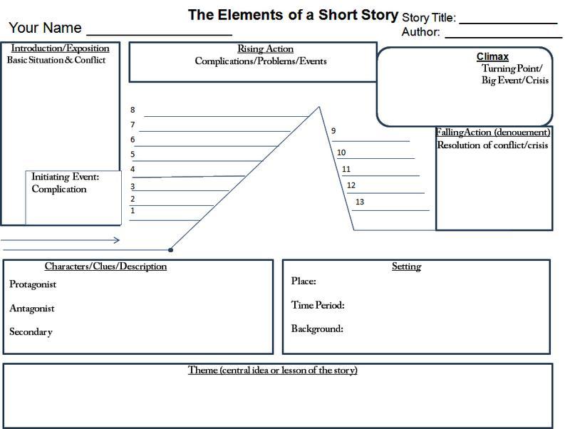 2 techniques simples pour écrire un article de blog qui va cartonner ! 7