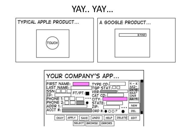 10 Bonnes pratiques web-design pour créer un site web 17