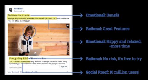 5 étapes pour lancer une publicité Facebook qui convertit. 40