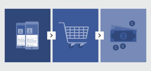 5 étapes pour lancer une publicité Facebook qui convertit. 43