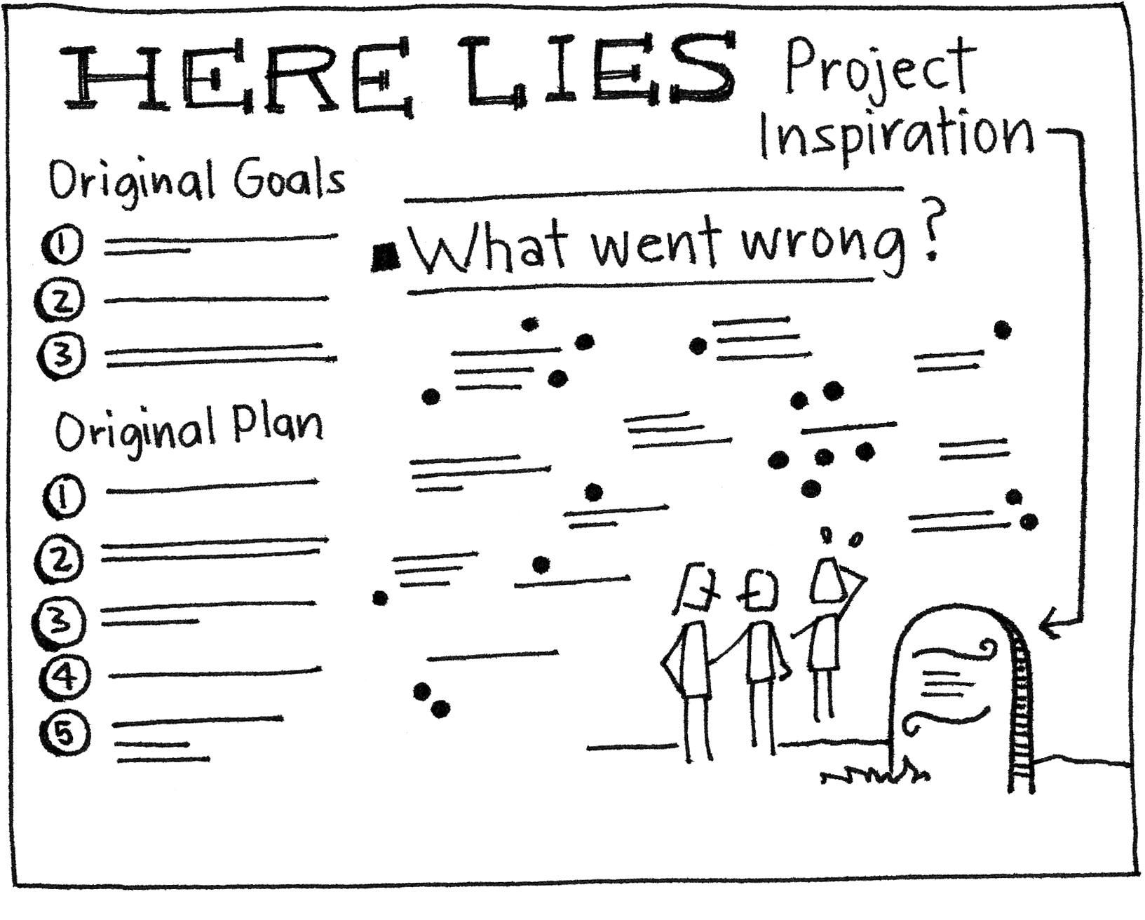 Les 6 étapes incontournables pour bien gérer un projet ! 10