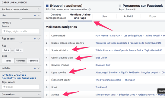5 étapes pour lancer une publicité Facebook qui convertit. 13