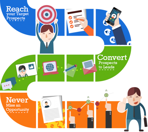 Spécial emailing : 25 conseils pour améliorer la conversion de vos campagnes d'eMailing ! 10
