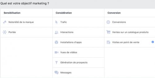 5 étapes pour lancer une publicité Facebook qui convertit. 9