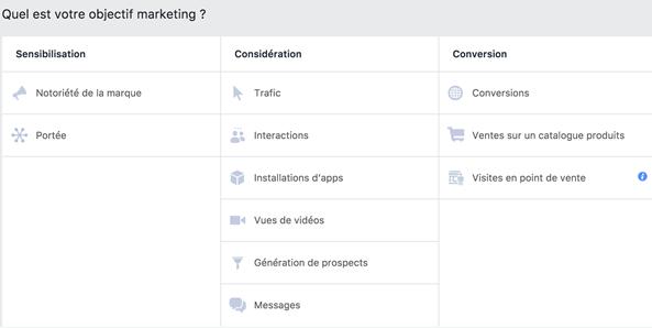 5 étapes pour lancer une publicité Facebook qui convertit. 5