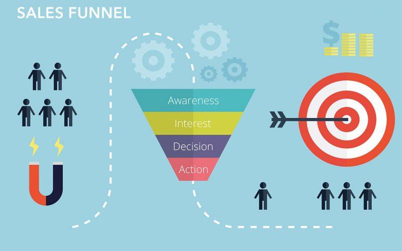 3 tunnels de vente ultra-efficaces pour vendre sur internet 3