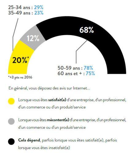 L'Employee Engagement, un des piliers pour augmenter l'influence de son entreprise ! 11