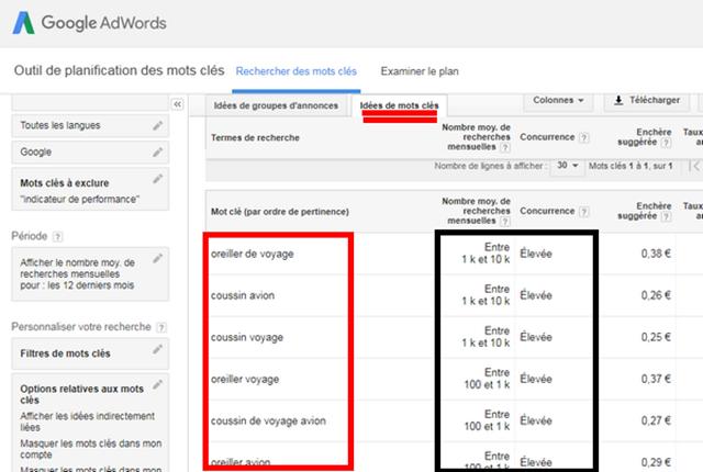 Comment écrire un article pour optimiser son référencement sur Google (SEO) ? La méthode complète ! 15