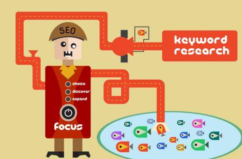 Comment écrire un article pour optimiser son référencement sur Google (SEO) ? La méthode complète ! 10