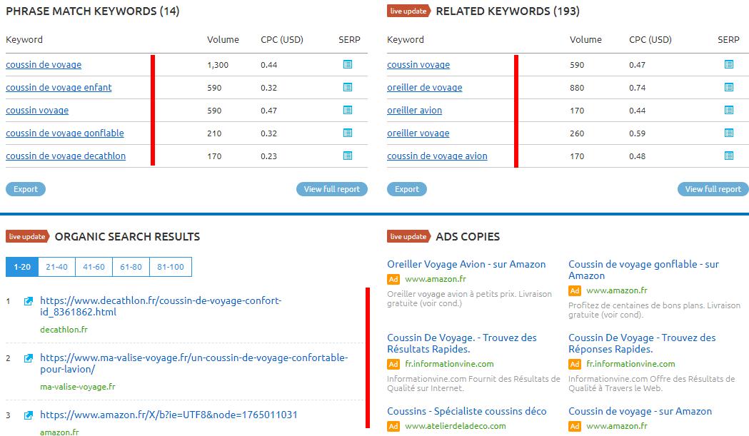 Comment écrire un article pour optimiser son référencement sur Google (SEO) ? La méthode complète ! 17