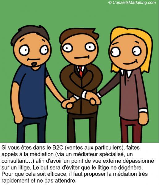La BD de l'Expérience Client : 73 conseils pour optimiser votre Service Client 64