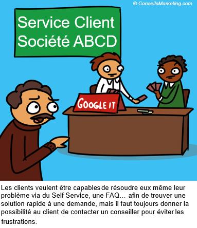 La BD de l'Expérience Client : 73 conseils pour optimiser votre Service Client 66