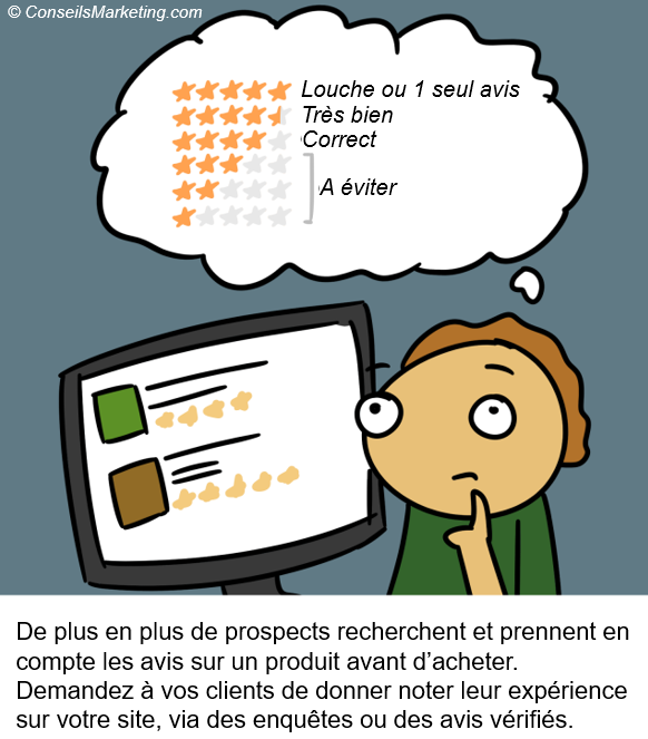 eRéputation en entreprise : l'état des lieux dans les entreprises Françaises ! 1