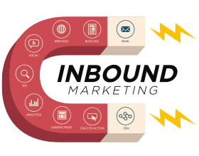 3 sites internet SaaS qui attirent un flux régulier de clients grâce à l'Inbound Marketing B2B 19