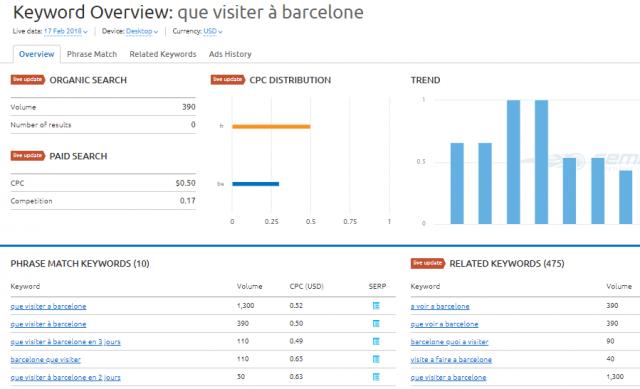 Cas Pratique : Voici comment Thibaut de bonjourlisbonne.fr gagne 3 000€/mois avec un blog sur le tourisme 25