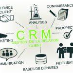 En quoi et comment un CRM peut vous aider à accroître votre chiffre d'affaires ? 2