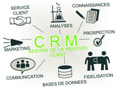A quoi peut bien servir un CRM ? 6