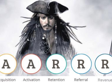 Comment faire du growth hacking: les bases de la méthode ! 3