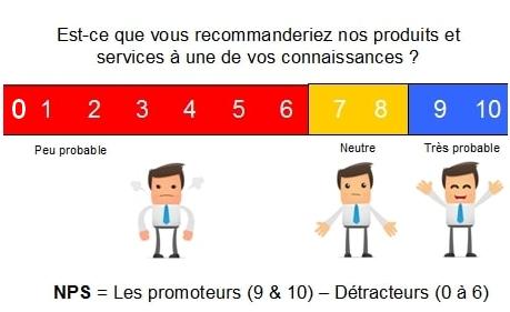Comment mettre en place une démarche d'Expérience Client dans une entreprise ? L'avis de Laurent Trojani de MCS-DSO 12