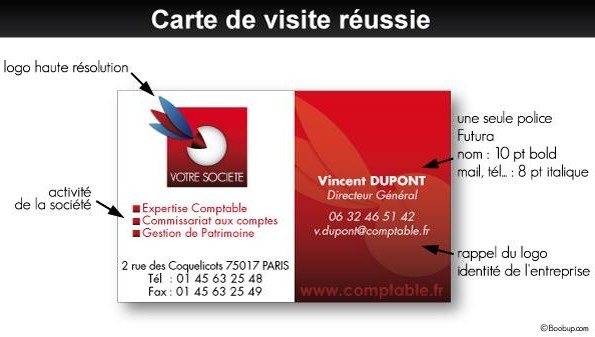 Faut Il Encore Avoir Des Cartes De Visite En 2018 Je Vous Donne Mon Point Vue 120 Exemples