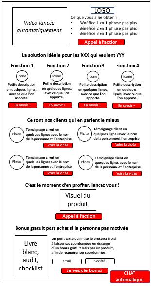10 Bonnes pratiques web-design pour créer un site web 21